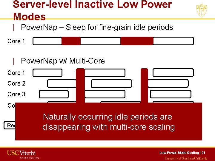 Server-level Inactive Low Power Modes   Power. Nap – Sleep for fine-grain idle periods