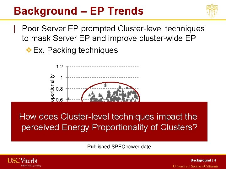 Background – EP Trends   Poor Server EP prompted Cluster-level techniques to mask Server
