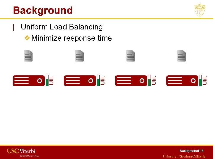Background Util.   Uniform Load Balancing ❖Minimize response time Background   5