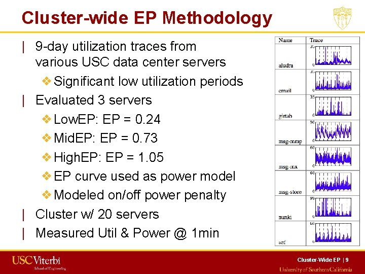 Cluster-wide EP Methodology   9 -day utilization traces from various USC data center servers