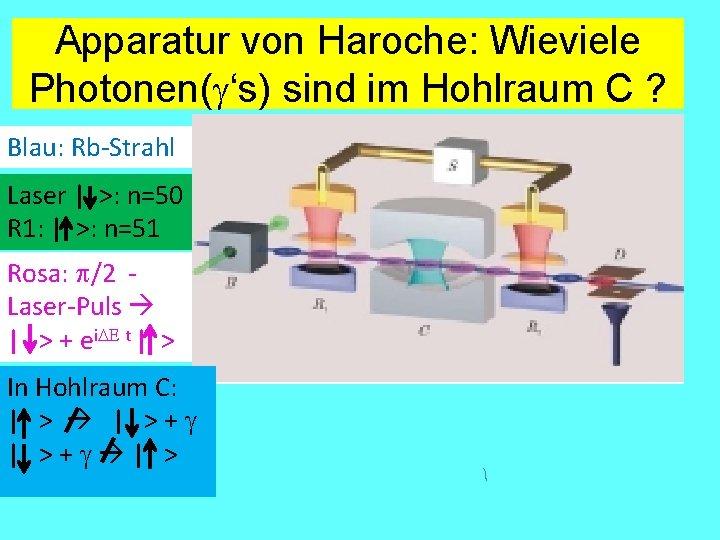 Apparatur von Haroche: Wieviele Photonen(g's) sind im Hohlraum C ? Blau: Rb-Strahl Laser  