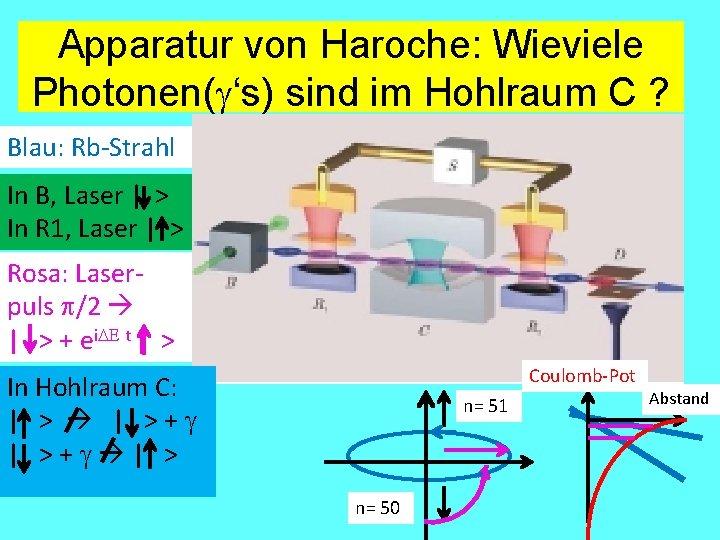 Apparatur von Haroche: Wieviele Photonen(g's) sind im Hohlraum C ? Blau: Rb-Strahl In B,
