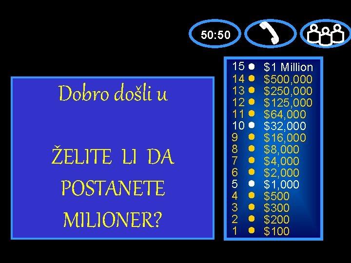 50: 50 Dobro došli u ŽELITE LI DA POSTANETE MILIONER? 15 14 13 12