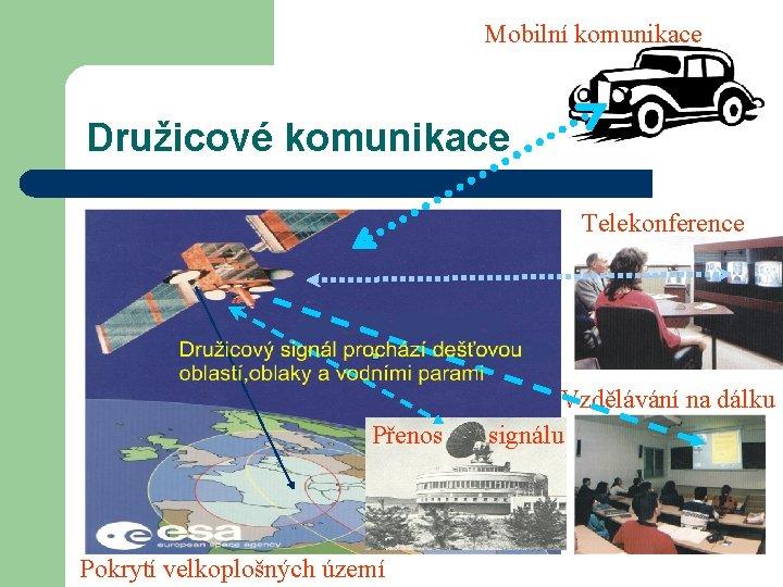 Mobilní komunikace Družicové komunikace Telekonference Vzdělávání na dálku Přenos signálu Pokrytí velkoplošných území