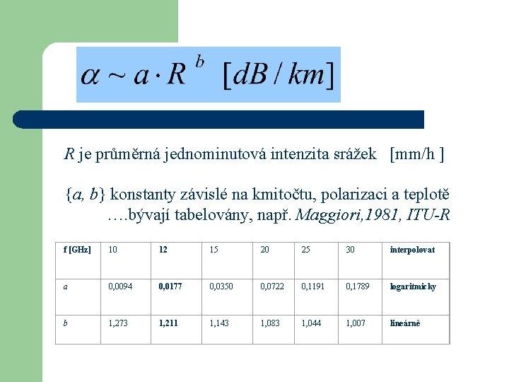 R je průměrná jednominutová intenzita srážek [mm/h ] {a, b} konstanty závislé na kmitočtu,