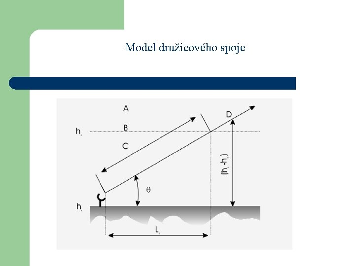 Model družicového spoje