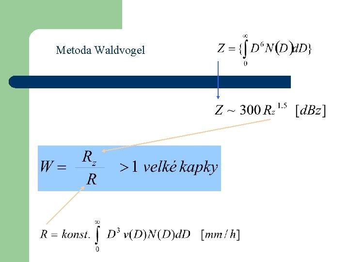 Metoda Waldvogel