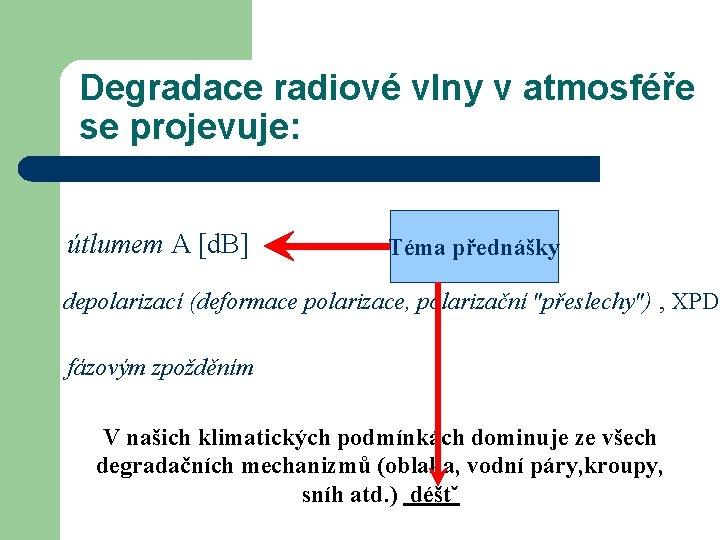 Degradace radiové vlny v atmosféře se projevuje: útlumem A [d. B] Téma přednášky depolarizací