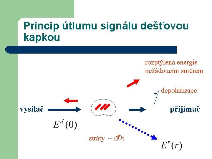 Princip útlumu signálu dešťovou kapkou rozptýlená energie nežádoucím směrem depolarizace vysílač přijímač ztráty ~