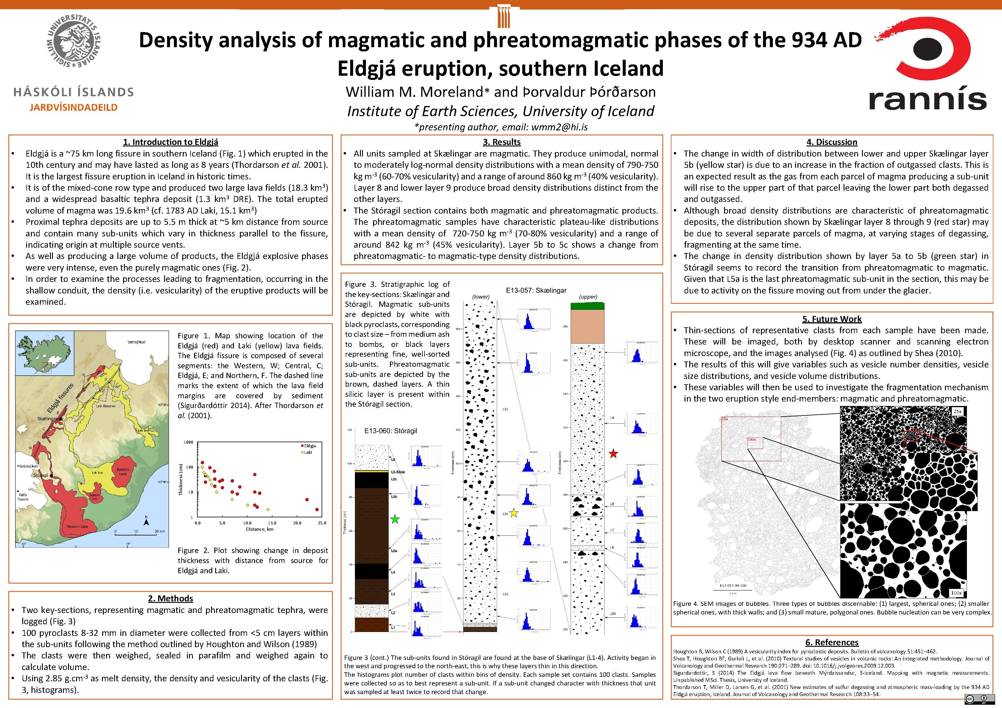Density analysis of magmatic and phreatomagmatic phases of the 934 AD Eldgjá eruption, southern