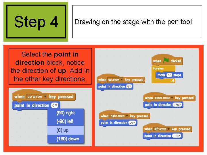 Step 4 Drawing on the stage with the pen tool Select the point in