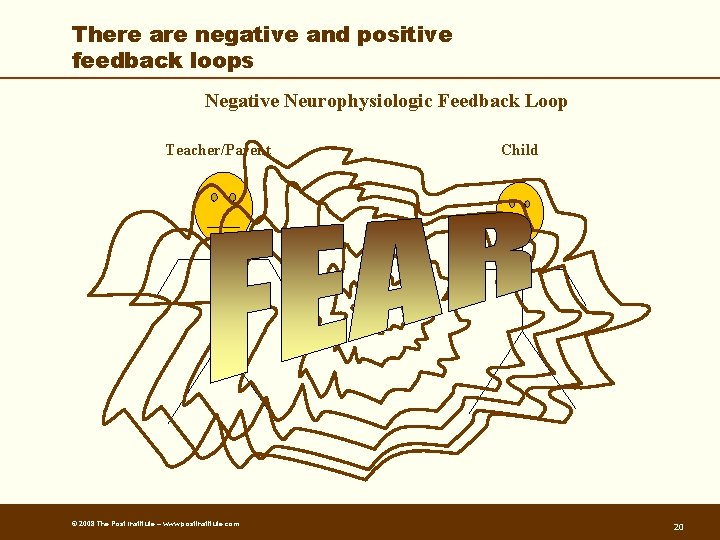 There are negative and positive feedback loops Negative Neurophysiologic Feedback Loop Teacher/Parent © 2008