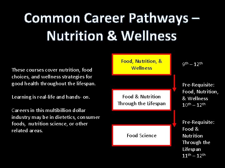 Common Career Pathways – Nutrition & Wellness These courses cover nutrition, food choices, and