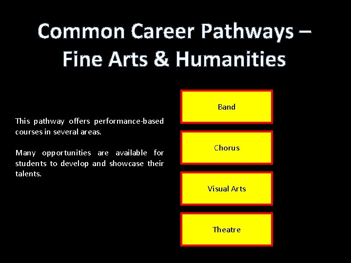 Common Career Pathways – Fine Arts & Humanities Band This pathway offers performance-based courses