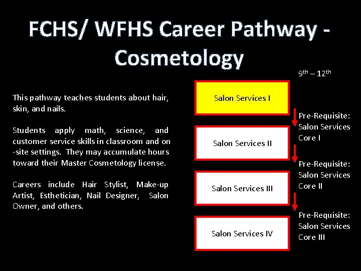 FCHS/ WFHS Career Pathway Cosmetology 9 th – 12 th This pathway teaches students