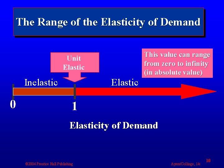 The Range of the Elasticity of Demand Unit Elastic Inelastic 0 Elastic This value