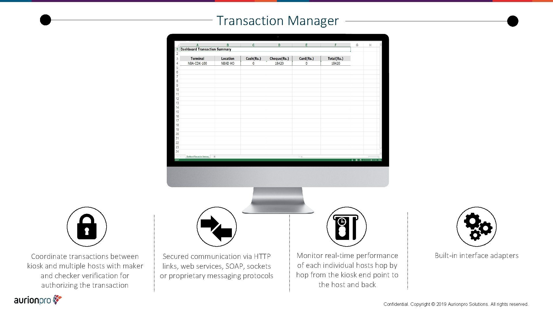 Transaction Manager Coordinate transactions between kiosk and multiple hosts with maker and checker verification
