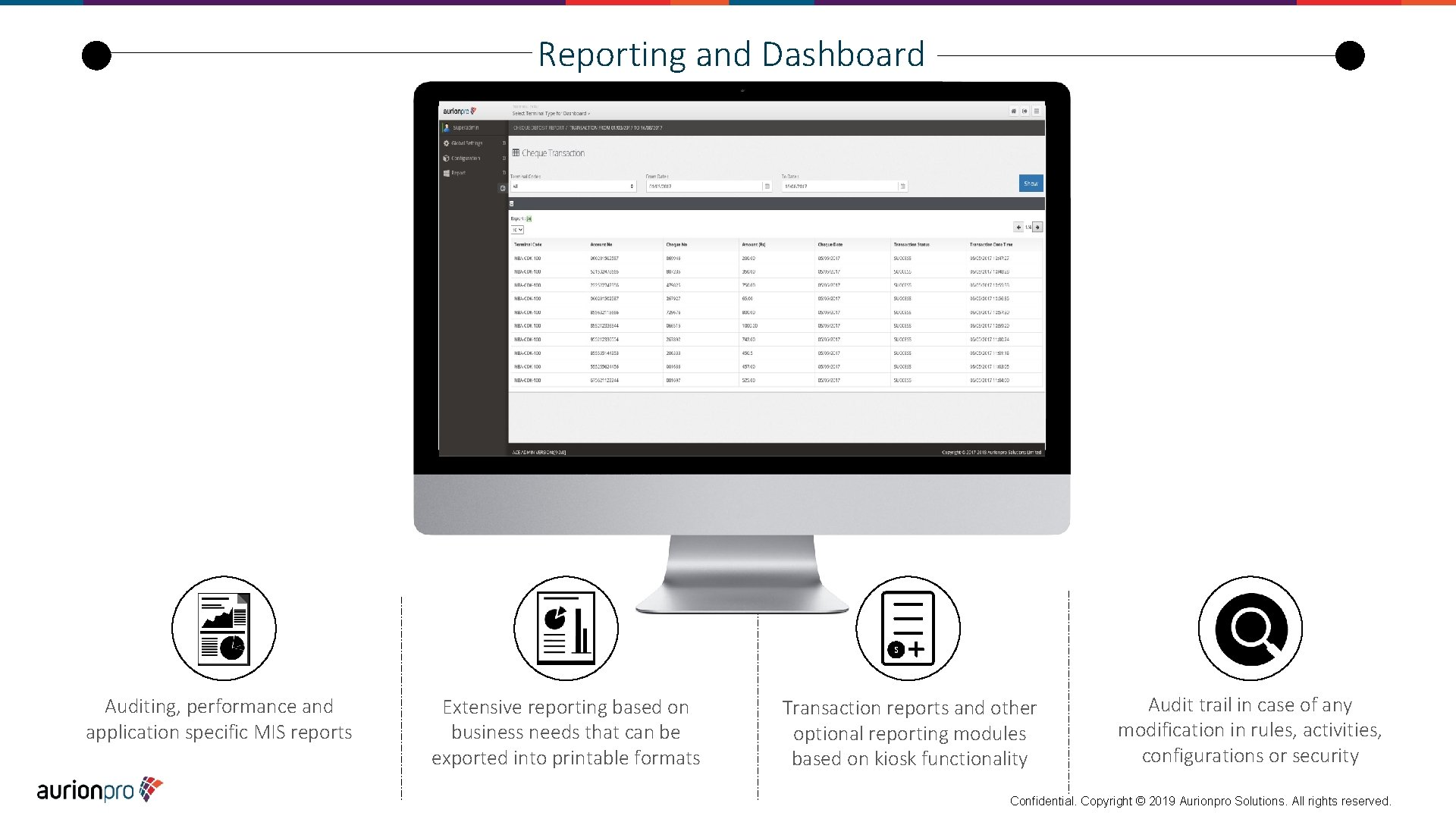 Reporting and Dashboard Auditing, performance and application specific MIS reports Extensive reporting based on