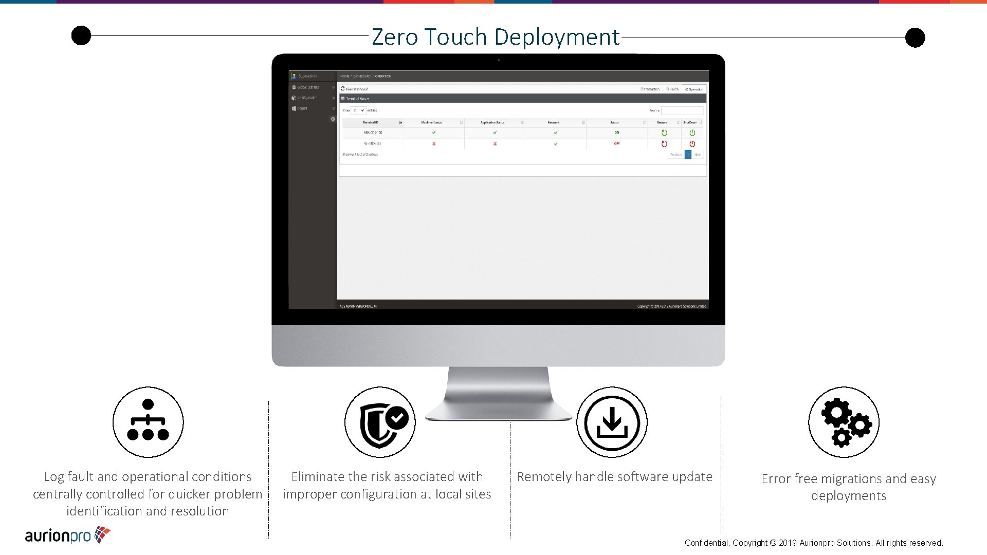 Zero Touch Deployment Log fault and operational conditions centrally controlled for quicker problem identification