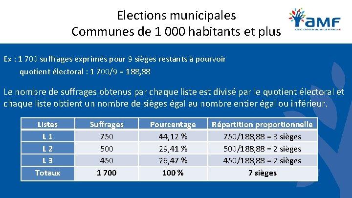 Elections municipales Communes de 1 000 habitants et plus Ex : 1 700 suffrages
