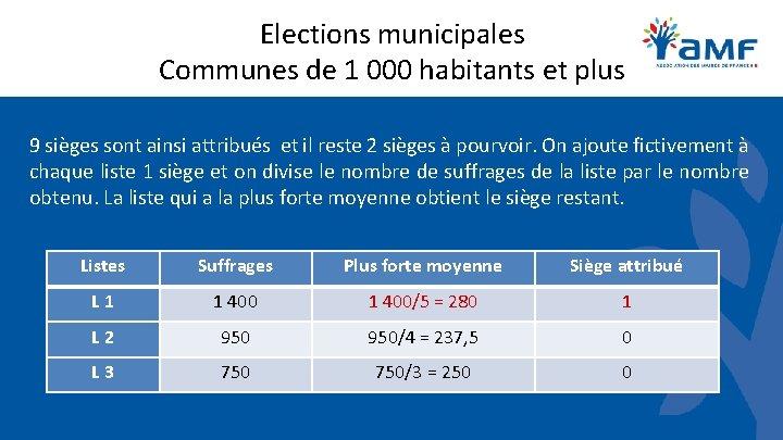 Elections municipales Communes de 1 000 habitants et plus 9 sièges sont ainsi attribués