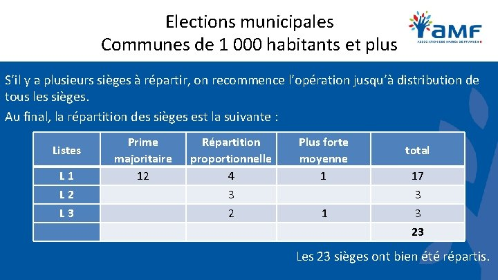 Elections municipales Communes de 1 000 habitants et plus S'il y a plusieurs sièges