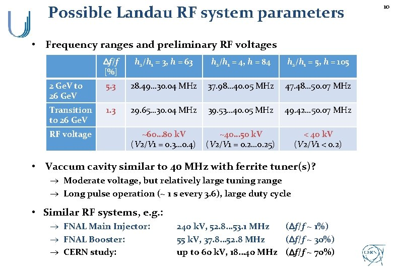 Possible Landau RF system parameters • Frequency ranges and preliminary RF voltages Df/f [%]