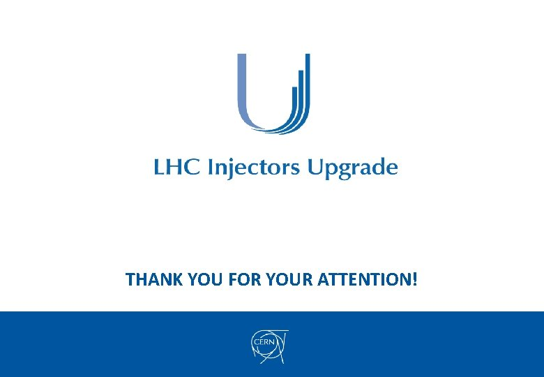 12 12 THANK YOU FOR YOUR ATTENTION! H. Damerau, S. Hancock, CERN/GSI Meeting on