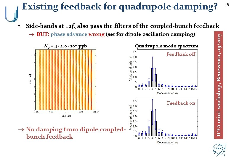 Existing feedback for quadrupole damping? ® BUT: phase advance wrong (set for dipole oscillation