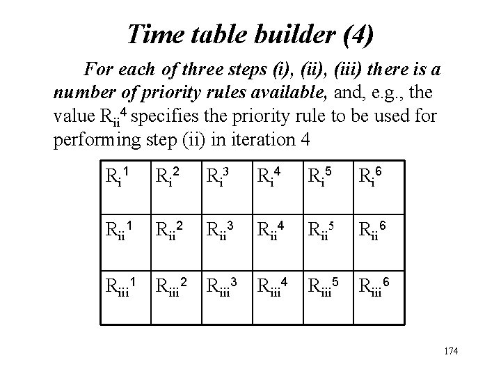 Time table builder (4) For each of three steps (i), (iii) there is a
