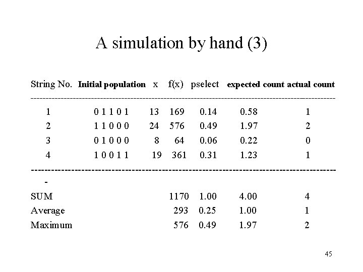 A simulation by hand (3) String No. Initial population x f(x) pselect expected count