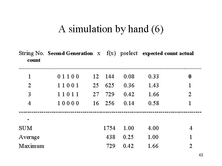 A simulation by hand (6) String No. Second Generation x f(x) pselect expected count