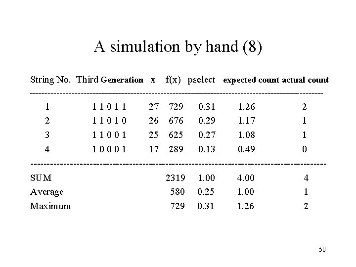 A simulation by hand (8) String No. Third Generation x f(x) pselect expected count