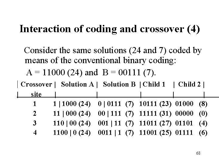 Interaction of coding and crossover (4) Consider the same solutions (24 and 7) coded