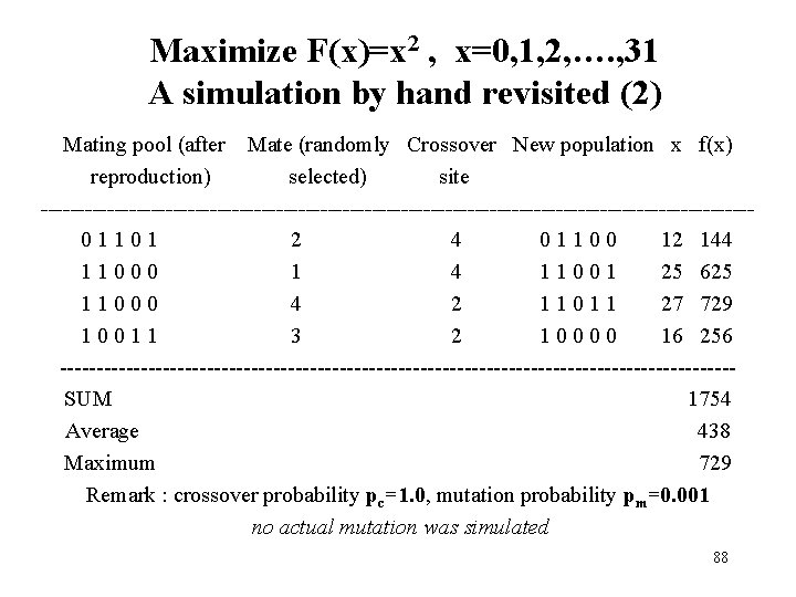 Maximize F(x)=x 2 , x=0, 1, 2, …. , 31 A simulation by hand