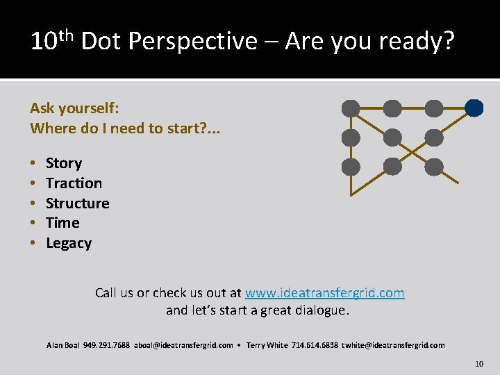 10 th Dot Perspective – Are you ready? Ask yourself: Where do I need