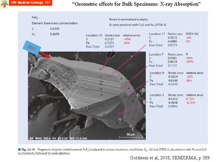 """Geometric effects for Bulk Specimens: X-ray Absorption"" Goldstein et al, 2018, SEMXRMA, p 389"