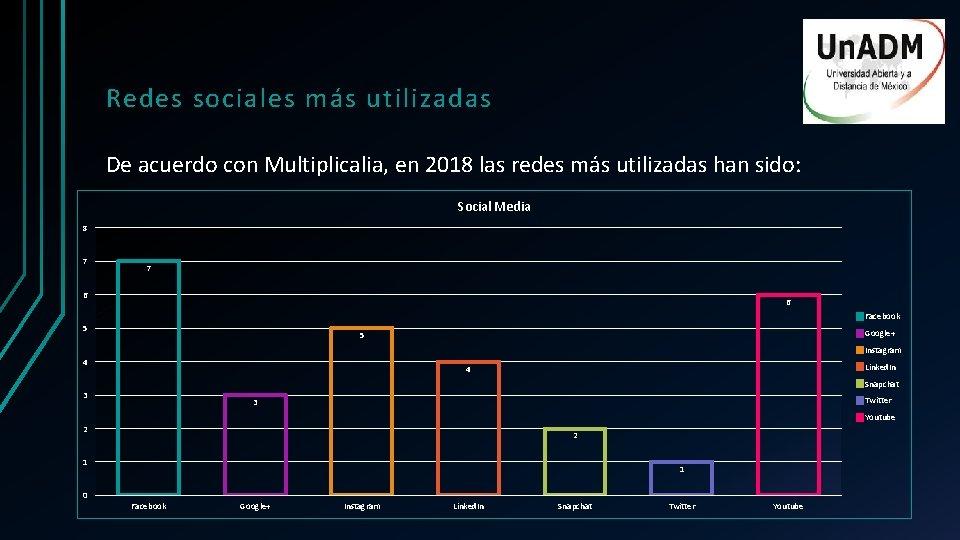 Redes sociales más utilizadas De acuerdo con Multiplicalia, en 2018 las redes más utilizadas