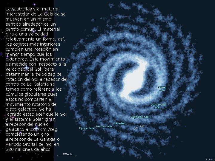 Las estrellas y el material interestelar de La Galaxia se mueven en un mismo