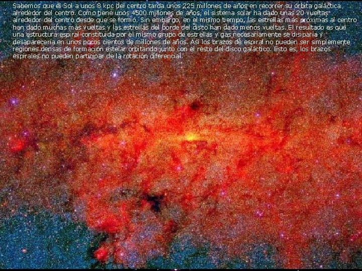 Sabemos que el Sol a unos 8 kpc del centro tarda unos 225 millones