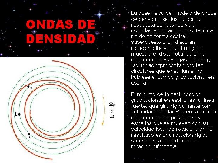 ONDAS DE DENSIDAD La base física del modelo de ondas de densidad se ilustra