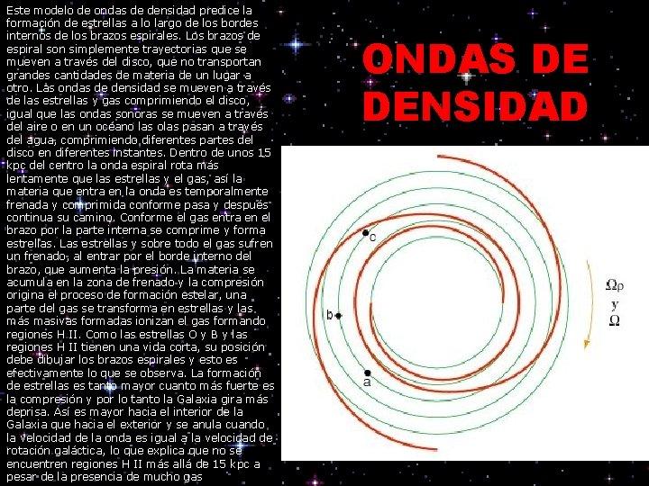 Este modelo de ondas de densidad predice la formación de estrellas a lo largo