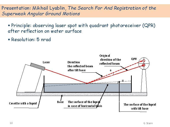 Presentation: Mikhail Lyablin, The Search For And Registration of the Superweak Angular Ground Motions