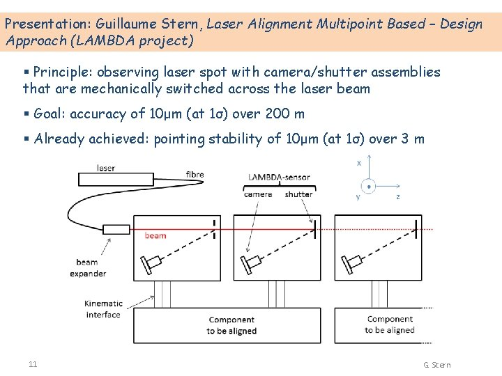 Presentation: Guillaume Stern, Laser Alignment Multipoint Based – Design Approach (LAMBDA project) § Principle: