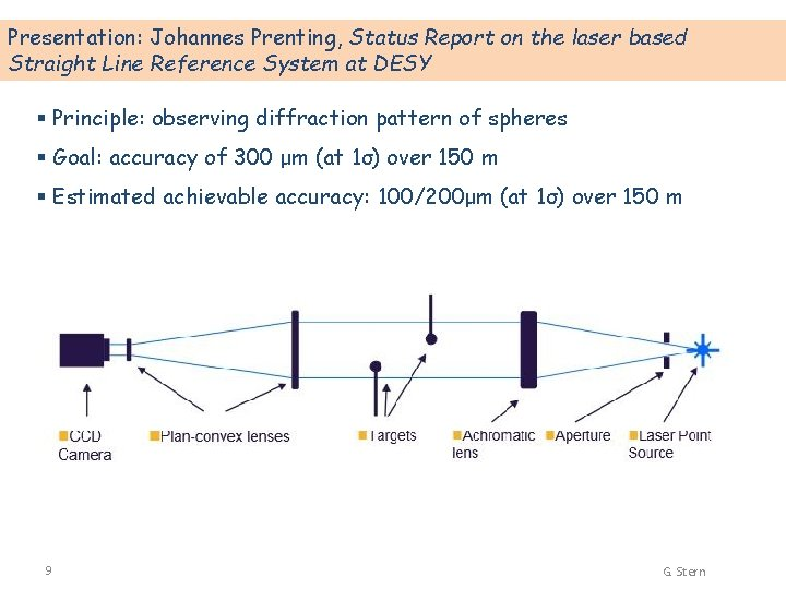 Presentation: Johannes Prenting, Status Report on the laser based Straight Line Reference System at