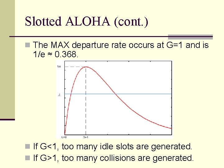 Slotted ALOHA (cont. ) n The MAX departure rate occurs at G=1 and is