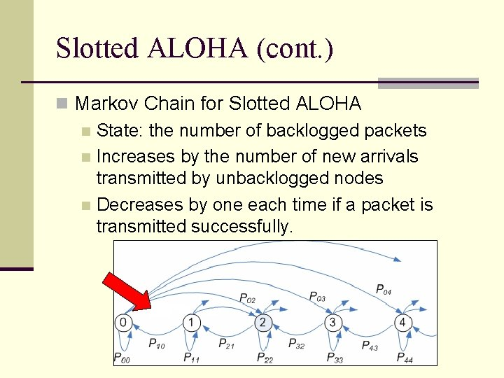Slotted ALOHA (cont. ) n Markov Chain for Slotted ALOHA n State: the number