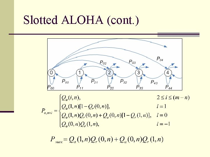 Slotted ALOHA (cont. )