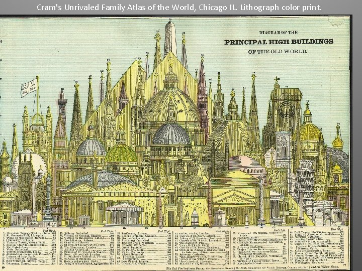 Cram's Unrivaled Family Atlas of the World, Chicago IL. Lithograph color print.