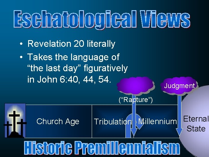 """• Revelation 20 literally • Takes the language of """"the last day"""" figuratively"""